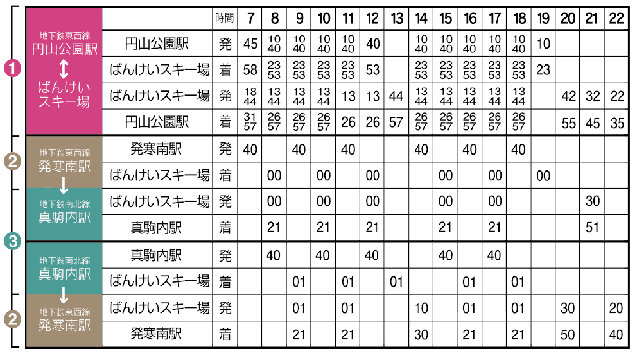 冬のルート別時刻表